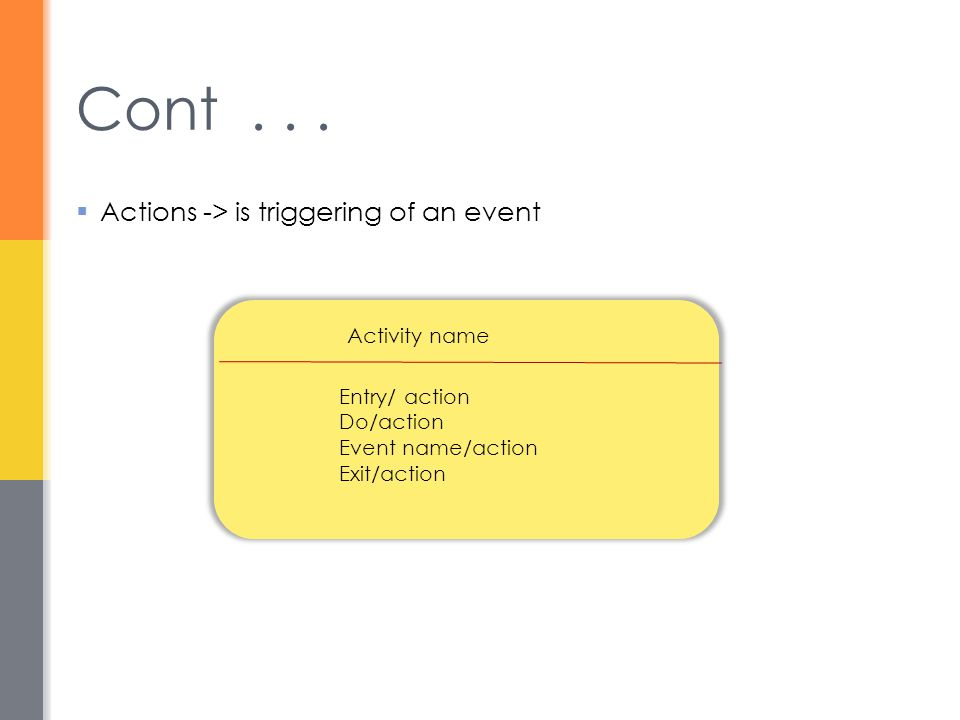  Actions -> is triggering of an event Cont... Activity name Entry/ action Do/action Event name/action Exit/action