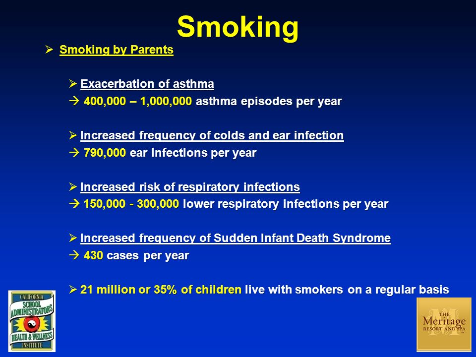 Smoking  Smoking by Parents  Exacerbation of asthma  400,000 – 1,000,000 asthma episodes per year  Increased frequency of colds and ear infection  790,000 ear infections per year  Increased risk of respiratory infections  150,000 - 300,000 lower respiratory infections per year  Increased frequency of Sudden Infant Death Syndrome  430 cases per year  21 million or 35% of children live with smokers on a regular basis