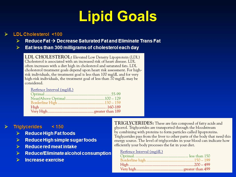 Lipid Goals  LDL Cholesterol<100  Reduce Fat  Decrease Saturated Fat and Eliminate Trans Fat  Eat less than 300 milligrams of cholesterol each day  Triglycerides< 150  Reduce High Fat foods  Reduce High simple sugar foods  Reduce red meat intake  Reduce/Eliminate alcohol consumption  Increase exercise