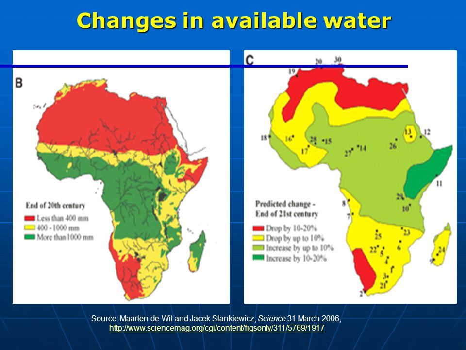 Water availability 5 to possibly 25% of global freshwater use exceeds long-term accessible supplies (low to medium certainty)5 to possibly 25% of global freshwater use exceeds long-term accessible supplies (low to medium certainty) 15 - 35% of irrigation withdrawals exceed supply rates and are therefore unsustainable (low to medium certainty)15 - 35% of irrigation withdrawals exceed supply rates and are therefore unsustainable (low to medium certainty)