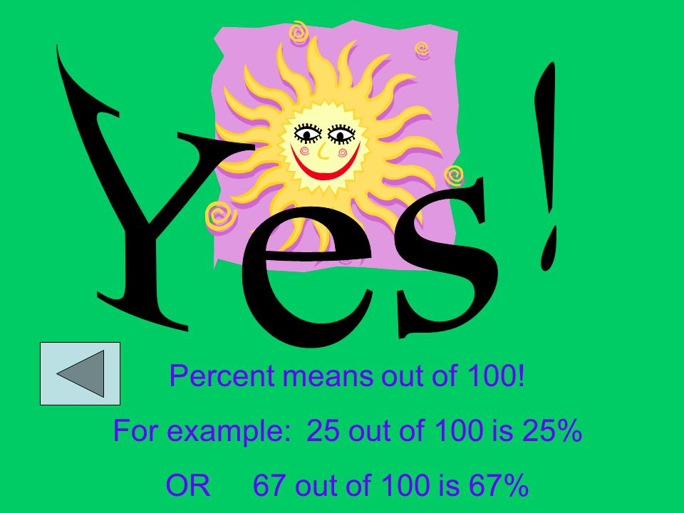 Does percent mean Out of 100 Out of 1000 Click on the correct answer