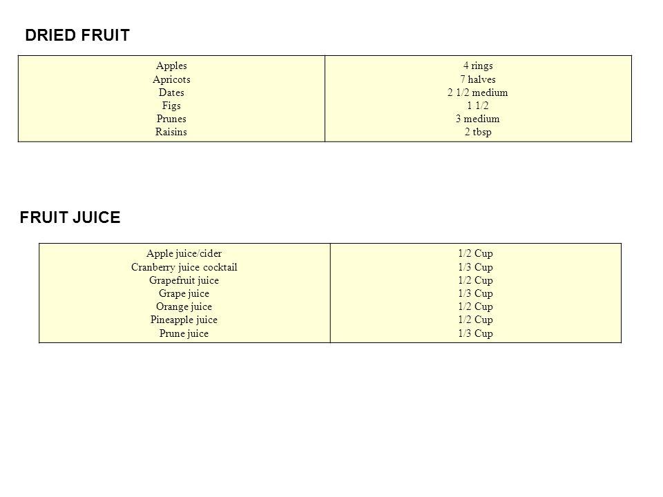 DRIED FRUIT 4 rings 7 halves 2 1/2 medium 1 1/2 3 medium 2 tbsp Apples Apricots Dates Figs Prunes Raisins FRUIT JUICE 1/2 Cup 1/3 Cup 1/2 Cup 1/3 Cup