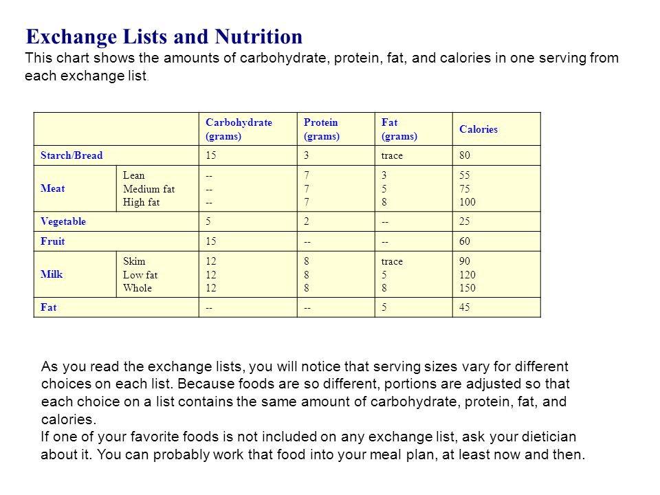 Exchange Lists and Nutrition This chart shows the amounts of carbohydrate, protein, fat, and calories in one serving from each exchange list. Calories