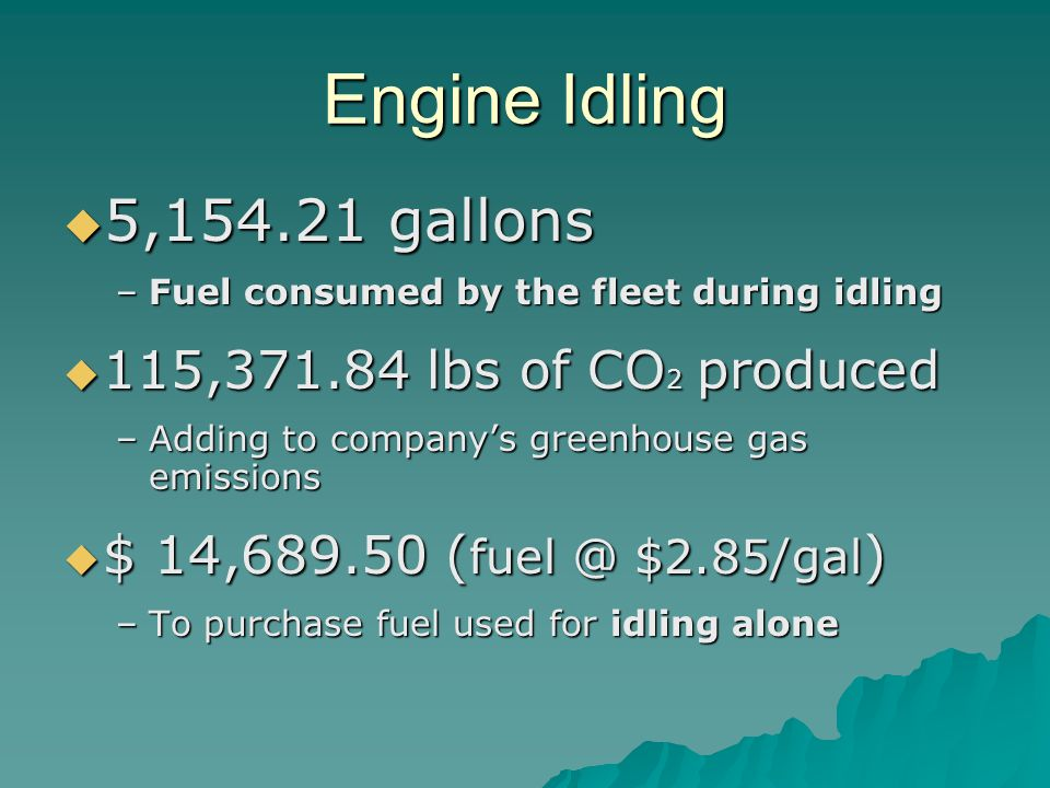 Engine Idling  5,154.21 gallons –Fuel consumed by the fleet during idling  115,371.84 lbs of CO 2 produced –Adding to company's greenhouse gas emissions  $ 14,689.50 ( fuel @ $2.85/gal ) –To purchase fuel used for idling alone