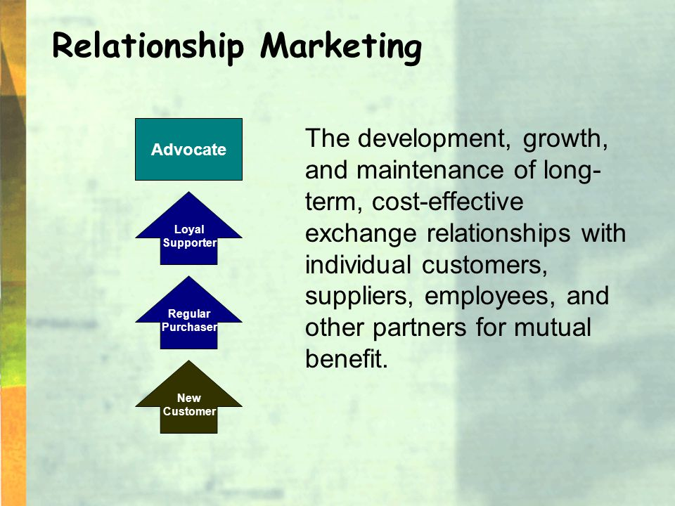 Relationship Marketing The development, growth, and maintenance of long- term, cost-effective exchange relationships with individual customers, suppliers, employees, and other partners for mutual benefit.