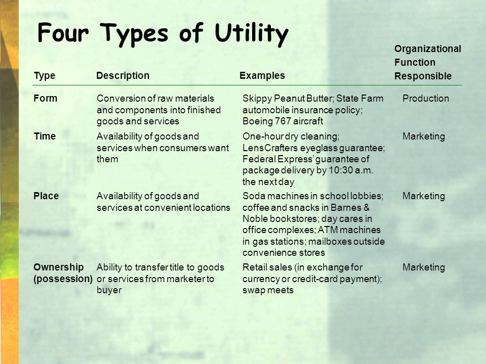 Four Types of Utility MarketingRetail sales (in exchange for currency or credit-card payment); swap meets Ability to transfer title to goods or services from marketer to buyer Ownership (possession) MarketingSoda machines in school lobbies; coffee and snacks in Barnes & Noble bookstores; day cares in office complexes; ATM machines in gas stations; mailboxes outside convenience stores Availability of goods and services at convenient locations Place MarketingOne-hour dry cleaning; LensCrafters eyeglass guarantee; Federal Express' guarantee of package delivery by 10:30 a.m.
