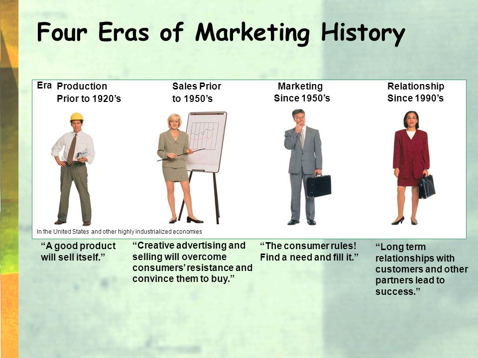 Four Eras of Marketing History A good product will sell itself. Creative advertising and selling will overcome consumers' resistance and convince them to buy. The consumer rules.