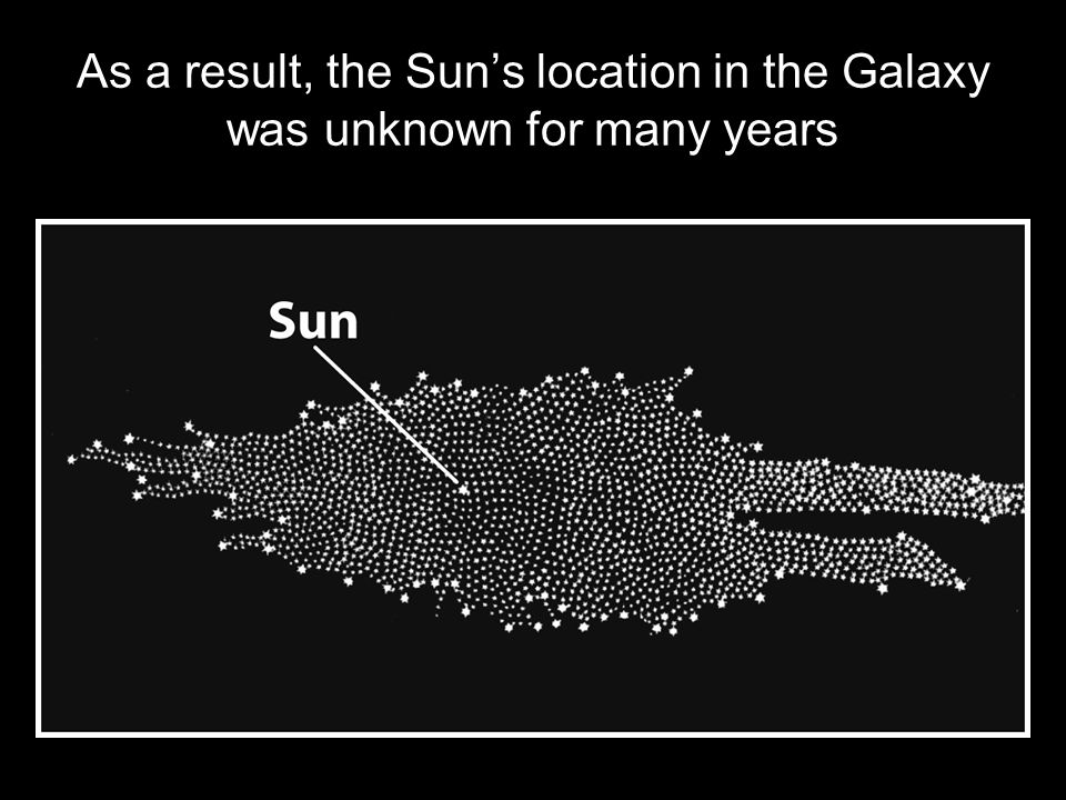 As a result, the Sun's location in the Galaxy was unknown for many years