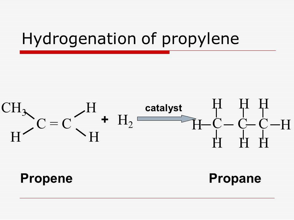 Hydrogenation of propylene C = C H HCH 3 H + H2H2 catalyst C C H HH HH H H H PropenePropane
