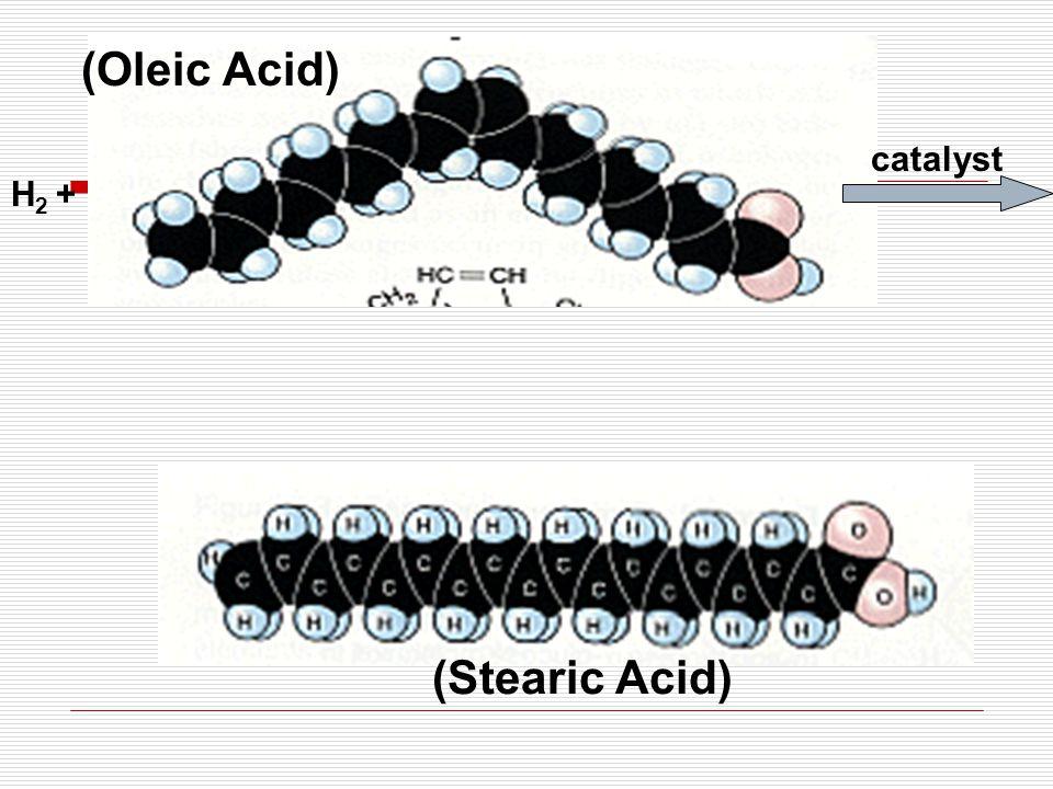 catalyst H 2 + (Oleic Acid) (Stearic Acid)