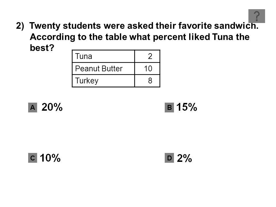 2) Twenty students were asked their favorite sandwich.