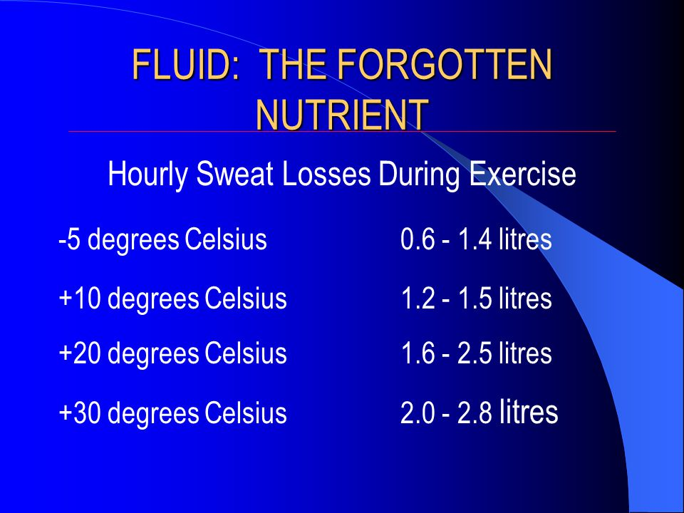 FLUID: THE FORGOTTEN NUTRIENT Hourly Sweat Losses During Exercise -5 degrees Celsius0.6 - 1.4 litres +10 degrees Celsius1.2 - 1.5 litres +20 degrees C