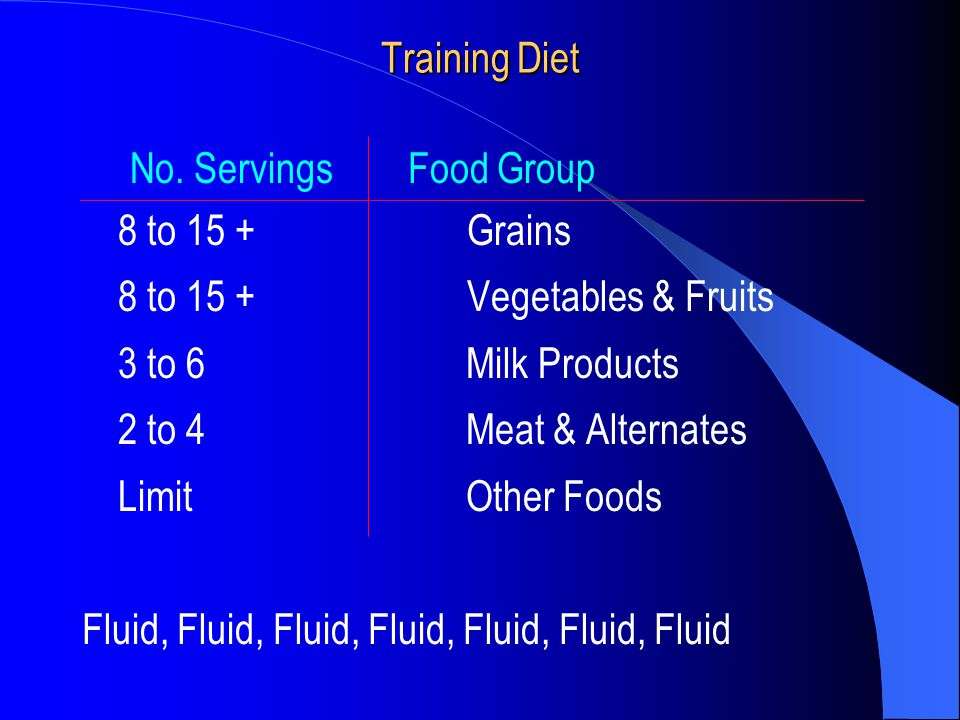 Training Diet No. Servings Food Group 8 to 15 + Grains 8 to 15 + Vegetables & Fruits 3 to 6Milk Products 2 to 4Meat & Alternates LimitOther Foods Flui