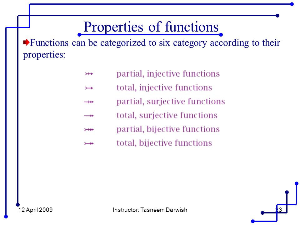 12 April 2009Instructor: Tasneem Darwish23 Properties of functions Functions can be categorized to six category according to their properties: