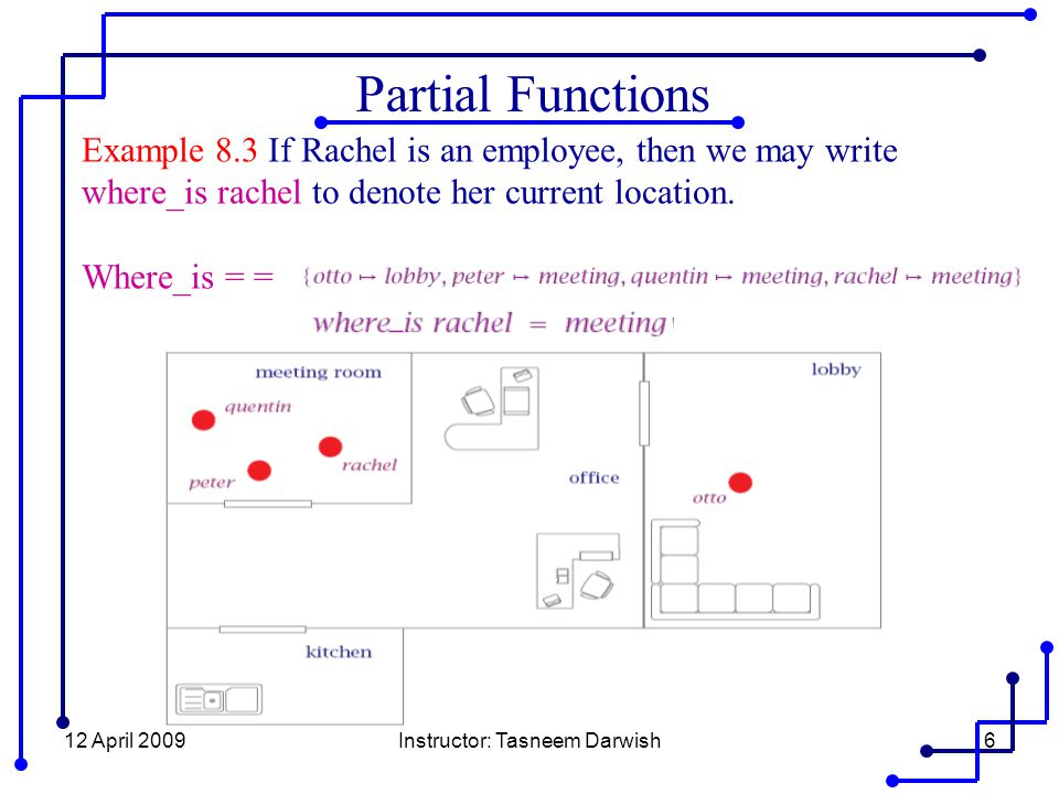 12 April 2009Instructor: Tasneem Darwish6 Partial Functions Example 8.3 If Rachel is an employee, then we may write where_is rachel to denote her current location.