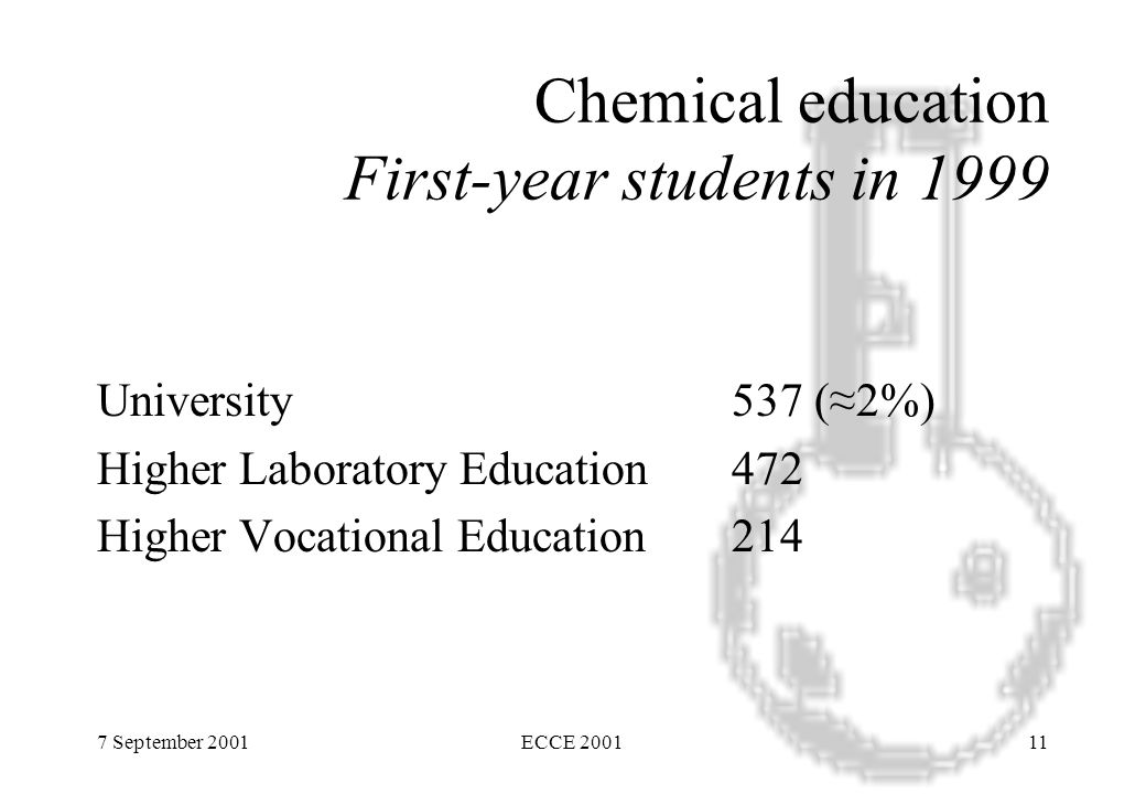 7 September 2001ECCE 200111 Chemical education First-year students in 1999 University537 (≈2%) Higher Laboratory Education472 Higher Vocational Education214