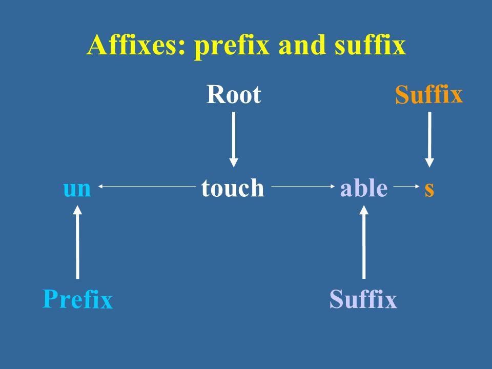 Affixes: prefix and suffix Prefix un s Suffix able touch Root