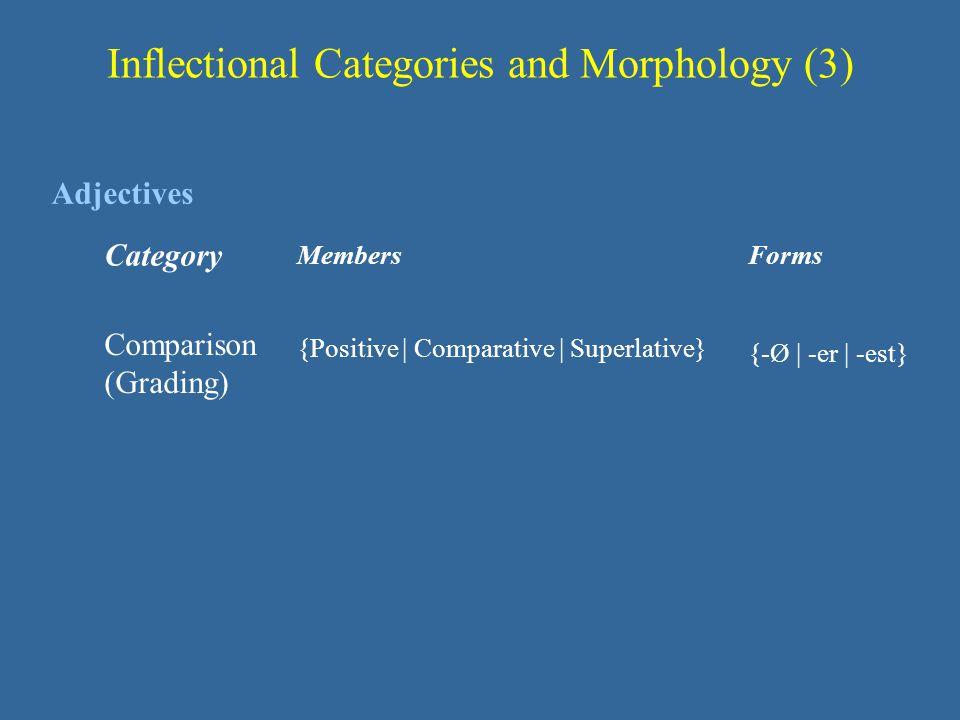 Inflectional Categories and Morphology (3) Adjectives {-Ø   -er   -est} Comparison (Grading) Category MembersForms {Positive   Comparative   Superlati