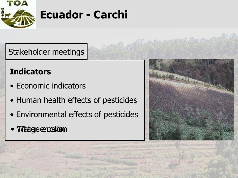 Ecuador - Carchi Stakeholder meetings Indicators Economic indicators Human health effects of pesticides Environmental effects of pesticides Water erosion Tillage erosion