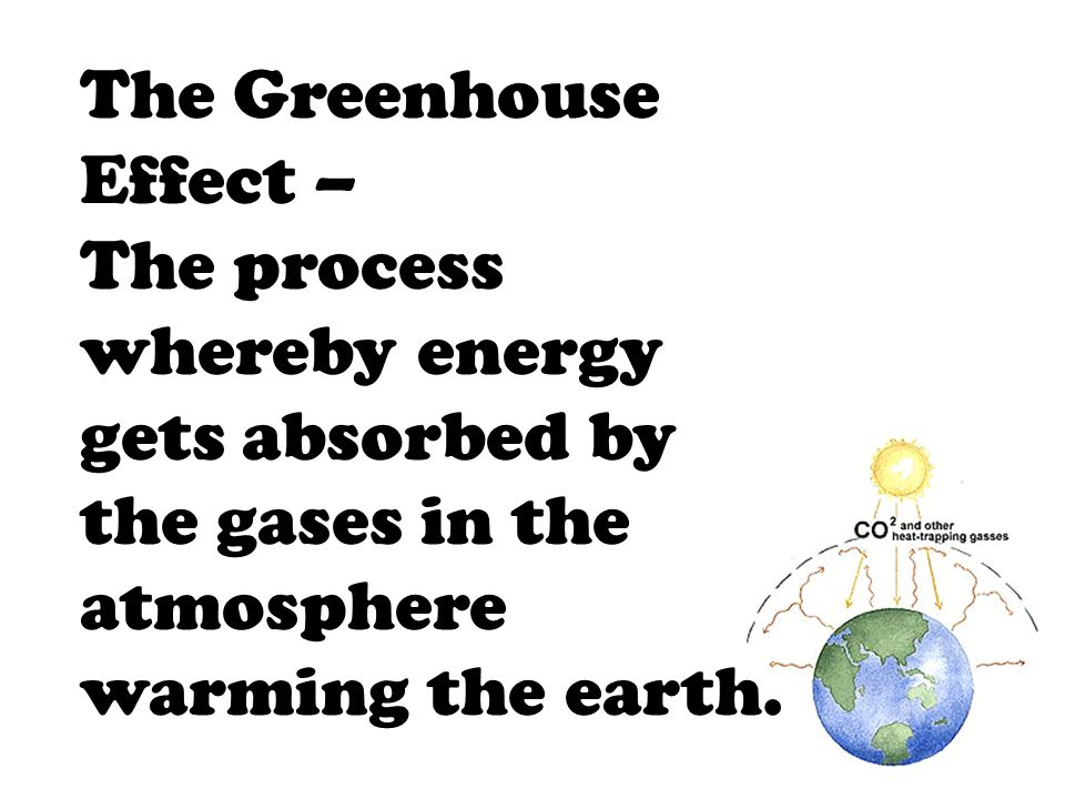 The Greenhouse Effect – The process whereby energy gets absorbed by the gases in the atmosphere warming the earth.