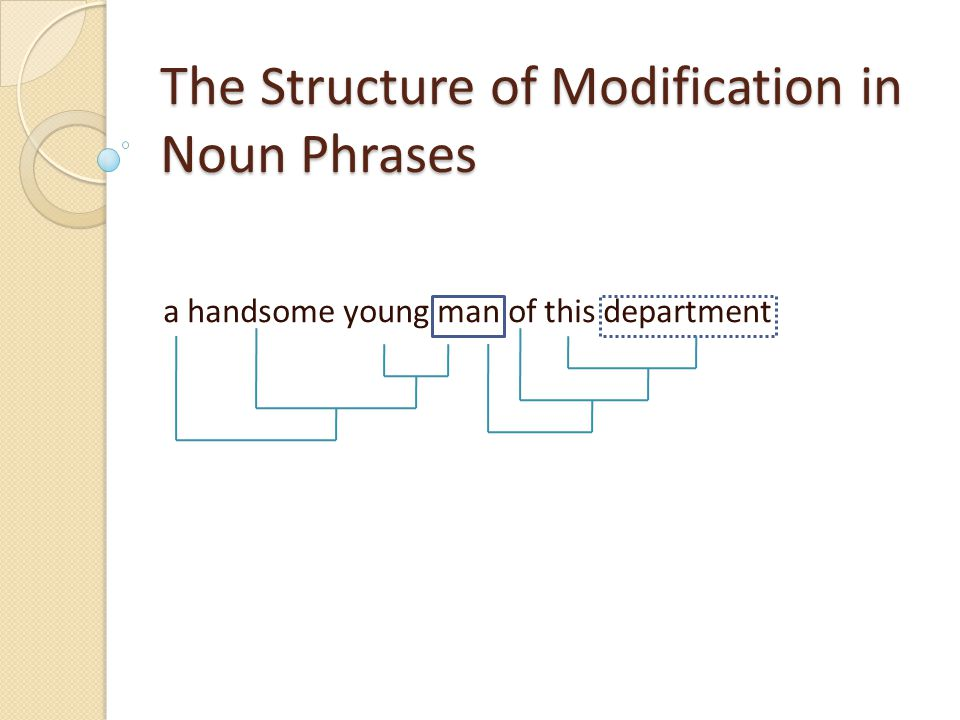 The Structure of Modification in Noun Phrases a handsome young man of this department