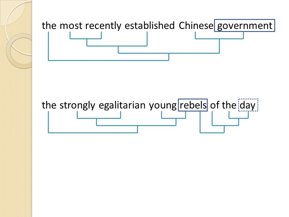 the most recently established Chinese government the strongly egalitarian young rebels of the day