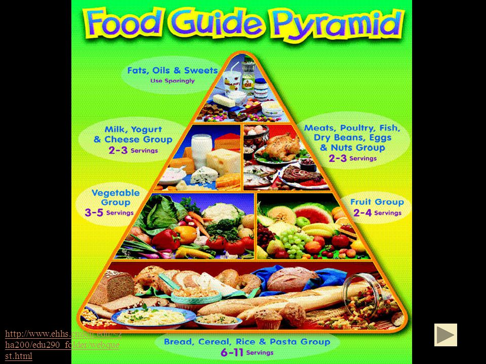 To be healthy, you need to follow the Food Guide Pyramid!Food Guide Pyramid