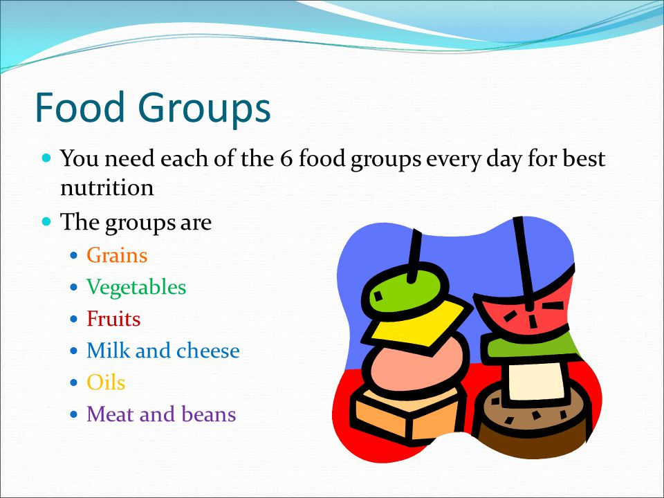 Food Groups You need each of the 6 food groups every day for best nutrition The groups are Grains Vegetables Fruits Milk and cheese Oils Meat and beans
