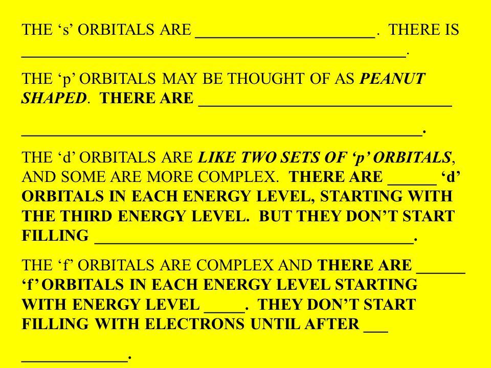 THE 's' ORBITALS ARE ______________________.