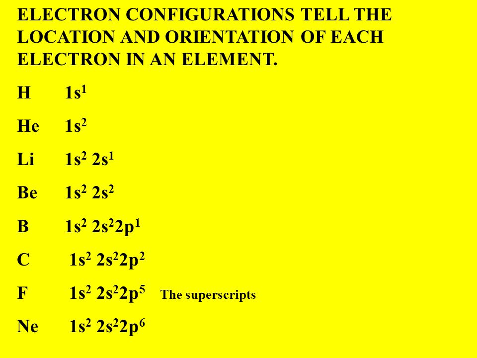 ELECTRON CONFIGURATIONS TELL THE LOCATION AND ORIENTATION OF EACH ELECTRON IN AN ELEMENT. H 1s 1 He1s 2 Li1s 2 2s 1 Be1s 2 2s 2 B1s 2 2s 2 2p 1 C 1s 2