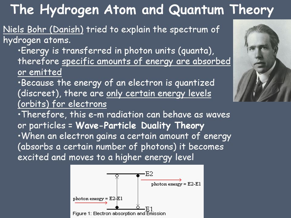 Niels Bohr (Danish) tried to explain the spectrum of hydrogen atoms.