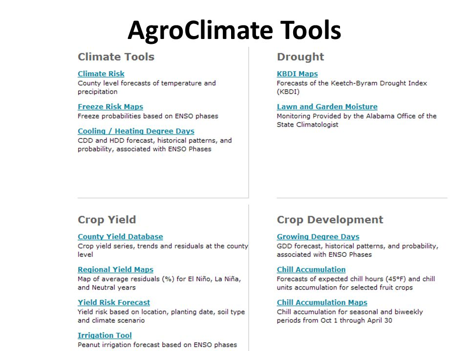 AgroClimate Tools