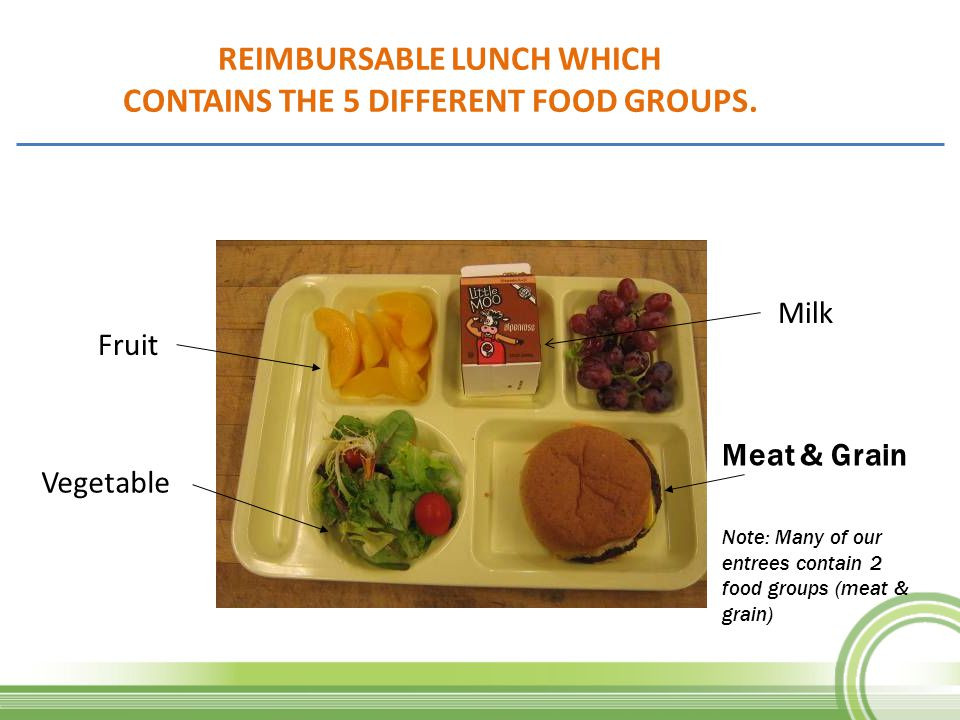 Meat & Grain Note: Many of our entrees contain 2 food groups (meat & grain) Fruit Vegetable Milk REIMBURSABLE LUNCH WHICH CONTAINS THE 5 DIFFERENT FOO