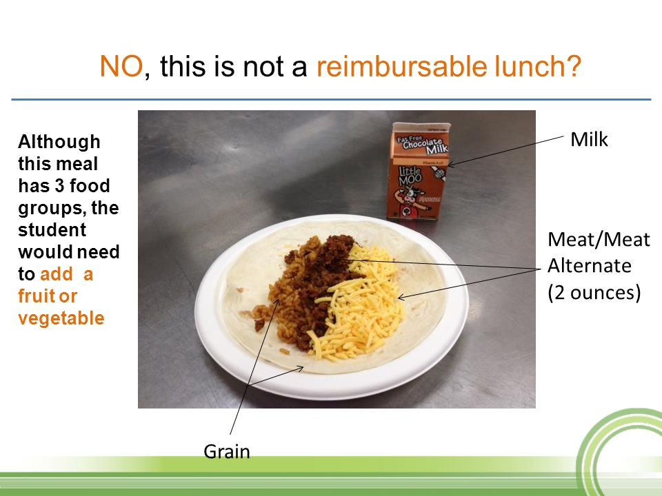 Although this meal has 3 food groups, the student would need to add a fruit or vegetable Milk Meat/Meat Alternate (2 ounces) Grain NO, this is not a r