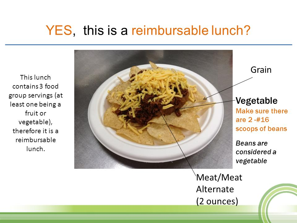 Grain Vegetable Make sure there are 2 -#16 scoops of beans Beans are considered a vegetable Meat/Meat Alternate (2 ounces) This lunch contains 3 food