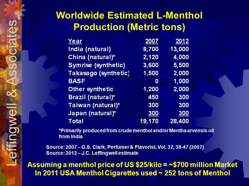 Source: 2007 – G.S.Clark, Perfumer & Flavorist, Vol.