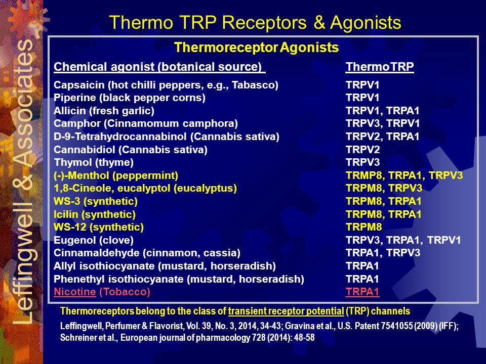 Thermoreceptor Agonists Chemical agonist (botanical source) ThermoTRP Capsaicin (hot chilli peppers, e.g., Tabasco) TRPV1 Piperine (black pepper corns) TRPV1 Allicin (fresh garlic) TRPV1, TRPA1 Camphor (Cinnamomum camphora)TRPV3, TRPV1 D-9-Tetrahydrocannabinol (Cannabis sativa) TRPV2, TRPA1 Cannabidiol (Cannabis sativa)TRPV2 Thymol (thyme)TRPV3 (-)-Menthol (peppermint) TRMP8, TRPA1, TRPV3 1,8-Cineole, eucalyptol (eucalyptus) TRPM8, TRPV3 WS-3 (synthetic) TRPM8, TRPA1 Icilin (synthetic)TRPM8, TRPA1 WS-12 (synthetic)TRPM8 Eugenol (clove)TRPV3, TRPA1, TRPV1 Cinnamaldehyde (cinnamon, cassia) TRPA1, TRPV3 Allyl isothiocyanate (mustard, horseradish) TRPA1 Phenethyl isothiocyanate (mustard, horseradish)TRPA1 Nicotine (Tobacco)TRPA1 Thermoreceptors belong to the class of transient receptor potential (TRP) channels Leffingwell, Perfumer & Flavorist, Vol.