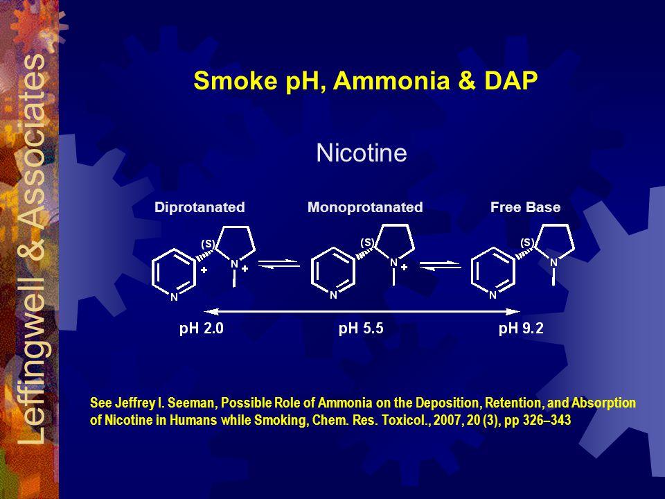 Smoke pH, Ammonia & DAP See Jeffrey I.
