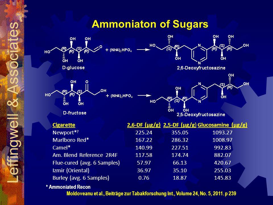 Cigarette2,6-DF (μg/g)2,5-DF (μg/g)Glucosamine (μg/g) Newport* .