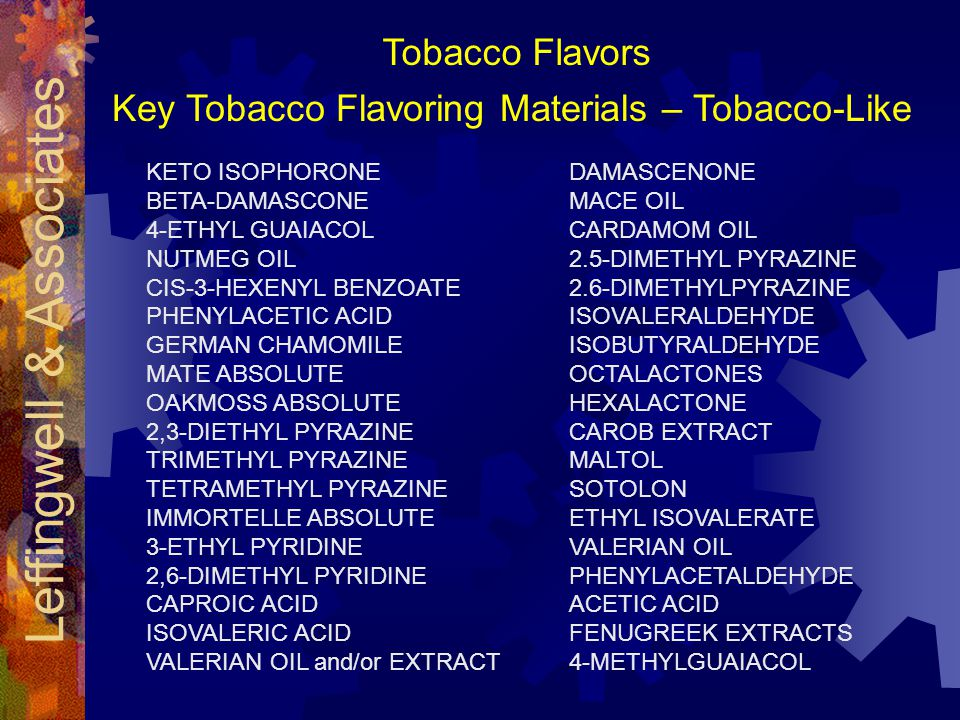 Key Tobacco Flavoring Materials – Tobacco-Like KETO ISOPHORONE BETA-DAMASCONE 4-ETHYL GUAIACOL NUTMEG OIL CIS-3-HEXENYL BENZOATE PHENYLACETIC ACID GERMAN CHAMOMILE MATE ABSOLUTE OAKMOSS ABSOLUTE 2,3-DIETHYL PYRAZINE TRIMETHYL PYRAZINE TETRAMETHYL PYRAZINE IMMORTELLE ABSOLUTE 3-ETHYL PYRIDINE 2,6-DIMETHYL PYRIDINE CAPROIC ACID ISOVALERIC ACID VALERIAN OIL and/or EXTRACT DAMASCENONE MACE OIL CARDAMOM OIL 2.5-DIMETHYL PYRAZINE 2.6-DIMETHYLPYRAZINE ISOVALERALDEHYDE ISOBUTYRALDEHYDE OCTALACTONES HEXALACTONE CAROB EXTRACT MALTOL SOTOLON ETHYL ISOVALERATE VALERIAN OIL PHENYLACETALDEHYDE ACETIC ACID FENUGREEK EXTRACTS 4-METHYLGUAIACOL Leffingwell & Associates Tobacco Flavors