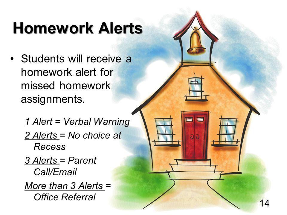 Homework Alerts Students will receive a homework alert for missed homework assignments. 1 Alert = Verbal Warning 2 Alerts = No choice at Recess 3 Aler