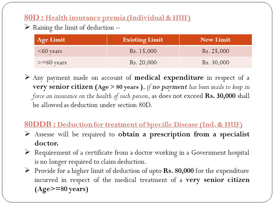 80D : Health insurance premia (Individual & HUF)  Raising the limit of deduction –  Any payment made on account of medical expenditure in respect of