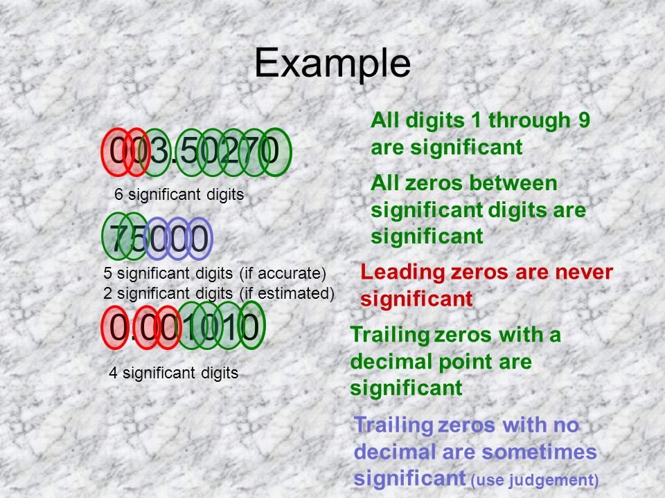 Example 003.50270 75000 0.001010 All digits 1 through 9 are significant All zeros between significant digits are significant Leading zeros are never significant Trailing zeros with a decimal point are significant Trailing zeros with no decimal are sometimes significant (use judgement) 6 significant digits 5 significant digits (if accurate) 2 significant digits (if estimated) 4 significant digits