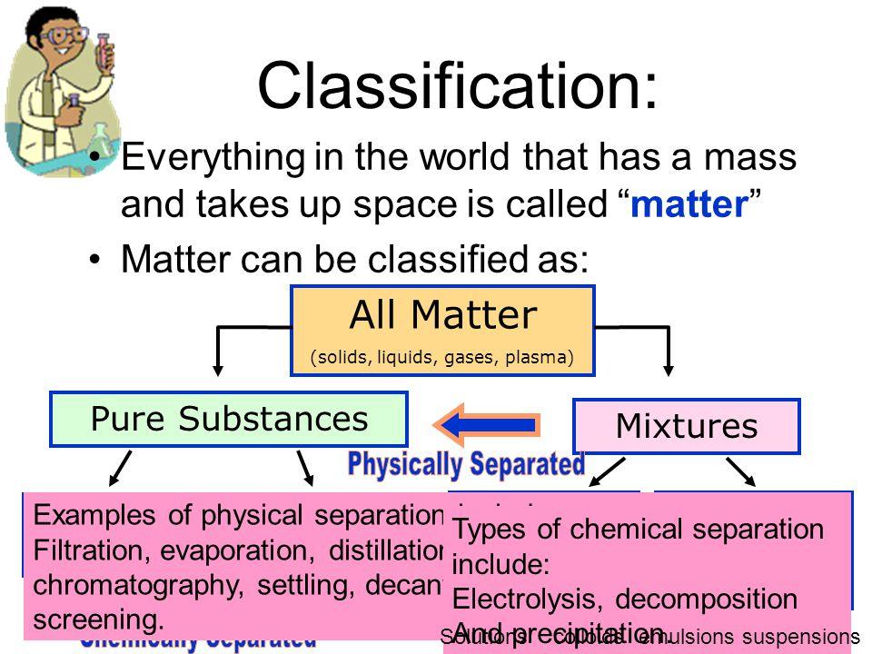 Module 1: Lesson #4 Problem Solving in Chemistry Problem solving techniques (self-review) Conversion factors (self-review) Dimensional analysis (lesson)