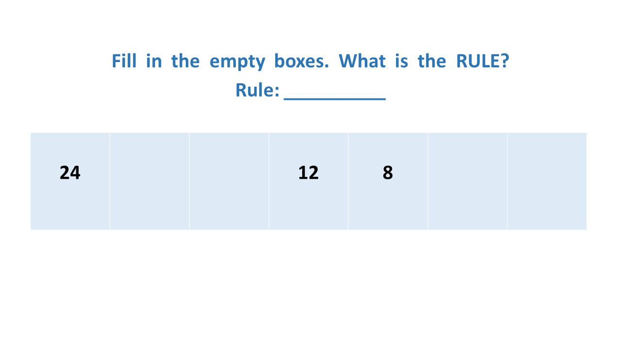 Fill in the empty boxes. What is the RULE? Rule: __________ 24128