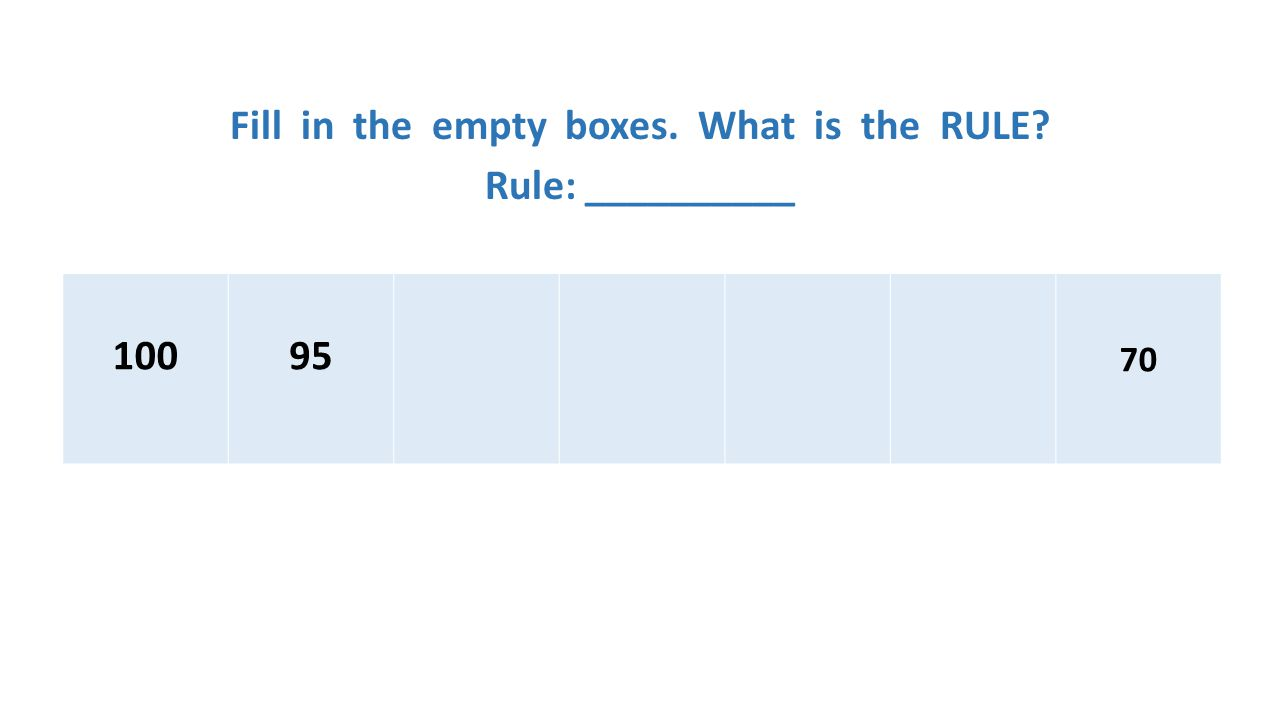 Fill in the empty boxes. What is the RULE? Rule: __________ 10095 70