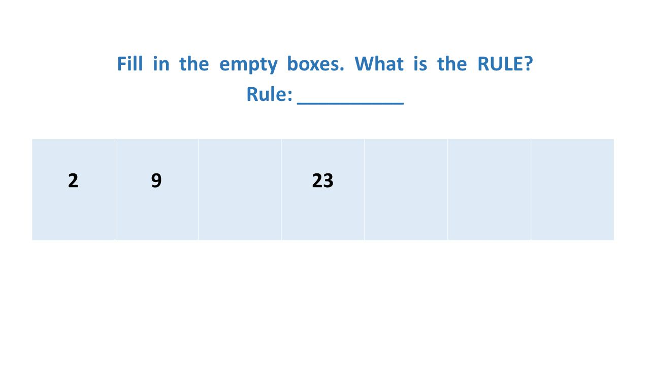 Fill in the empty boxes. What is the RULE? Rule: __________ 2923