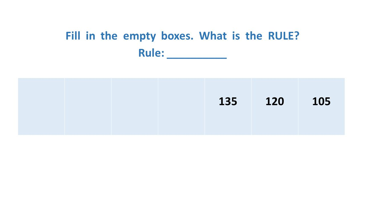 Fill in the empty boxes. What is the RULE? Rule: __________ 135120105