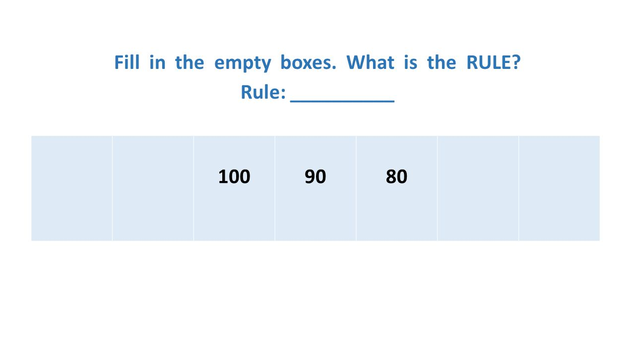 Fill in the empty boxes. What is the RULE? Rule: __________ 1009080