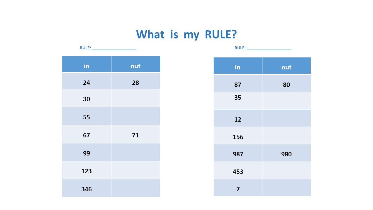 What is my RULE? RULE: ___________________ RULE: ___________________ inout 2428 30 55 6771 99 123 346 inout 8780 35 12 156 987980 453 7